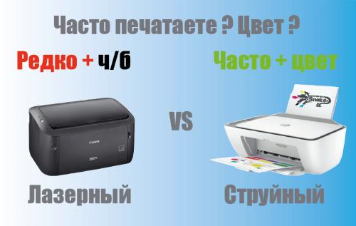 отличия лазерного и струйного принтера для пользователей