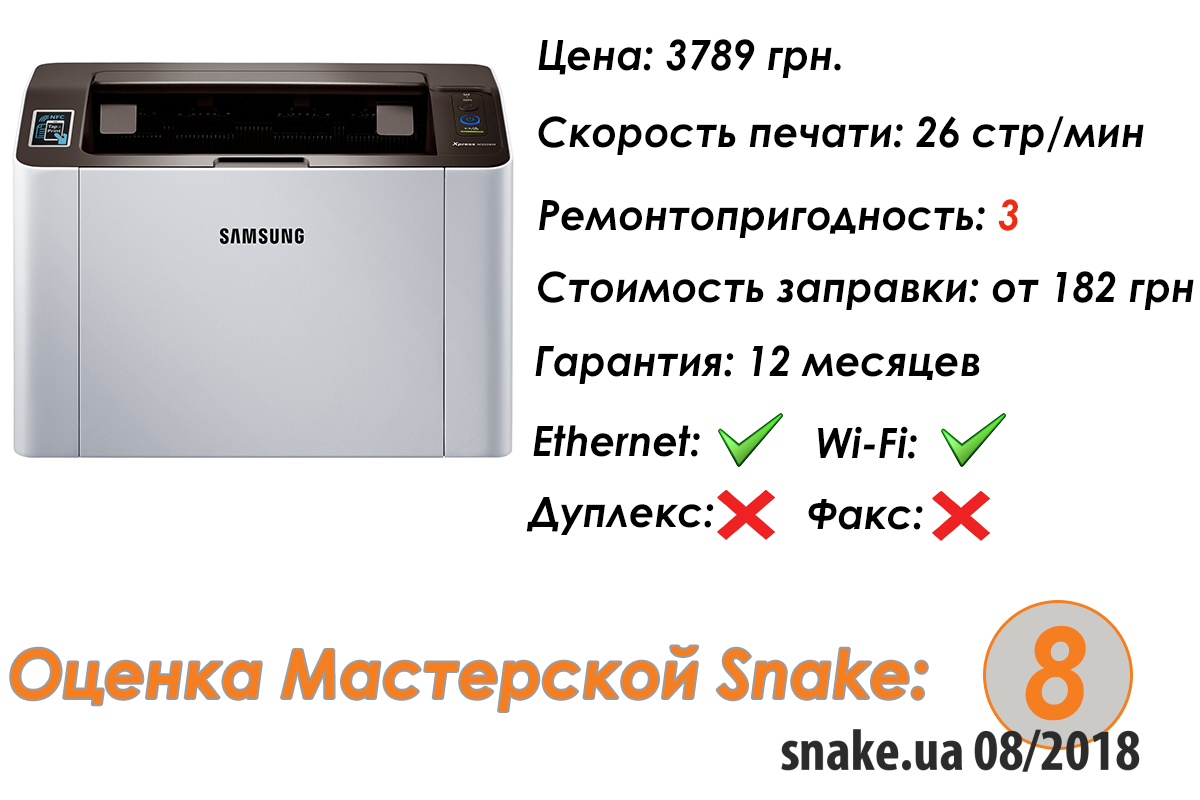 Характеристики Samsung SL-M2020W